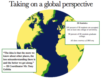Taking on a global perspective