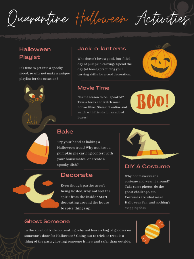 Quarantine Halloween Activities