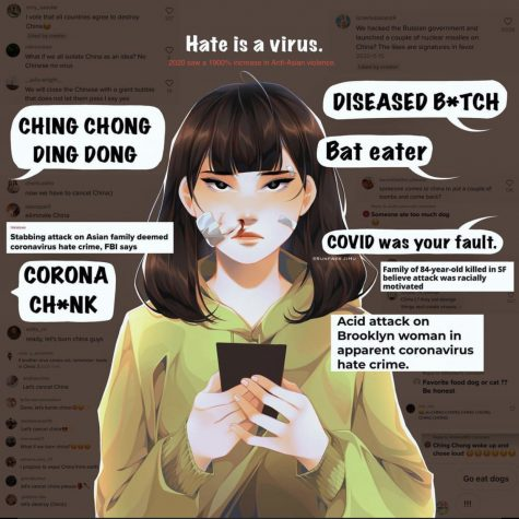 A digital photo illustration by Sunfwer JiHu (@sunfwer on Instagram) in using thier platform for awareness about racism and xenophobia against Asians.